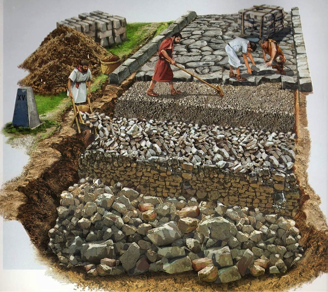 The structure of a Roman road